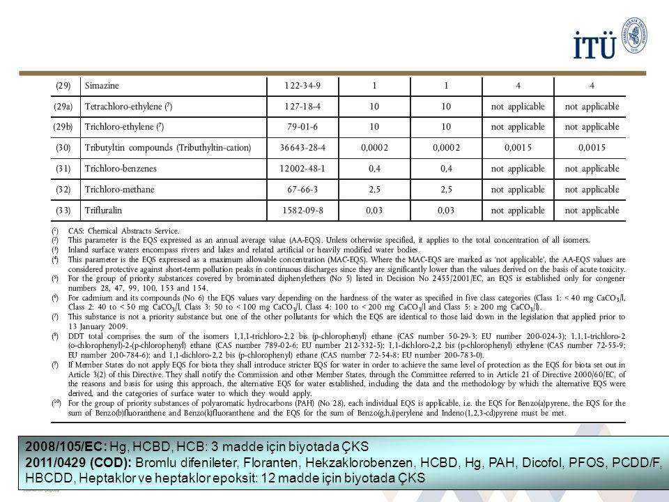2008/105/EC: Hg, HCBD, HCB: 3 madde için biyotada ÇKS 2011/0429 (COD): Bromlu difenileter, Floranten, Hekzaklorobenzen, HCBD, Hg, PAH, Dicofol, PFOS, PCDD/F, HBCDD, Heptaklor ve heptaklor epoksit: 12 madde için biyotada ÇKS