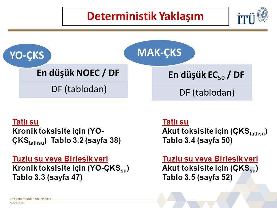 En düşük NOEC / DF DF (tablodan) YO-ÇKS En düşük EC50 / DF DF (tablodan) MAK-ÇKS Deterministik Yaklaşım Tatlı su Kronik toksisite için (YO- ÇKS tatlısu ) Tablo 3.2 (sayfa 38) Tuzlu su veya Birleşik veri Kronik toksisite için (YO-ÇKS su ) Tablo 3.3 (sayfa 47) Tatlı su Akut toksisite için (ÇKS tatlısu ) Tablo 3.4 (sayfa 50) Tuzlu su veya Birleşik veri Akut toksisite için (ÇKS su ) Tablo 3.5 (sayfa 52)