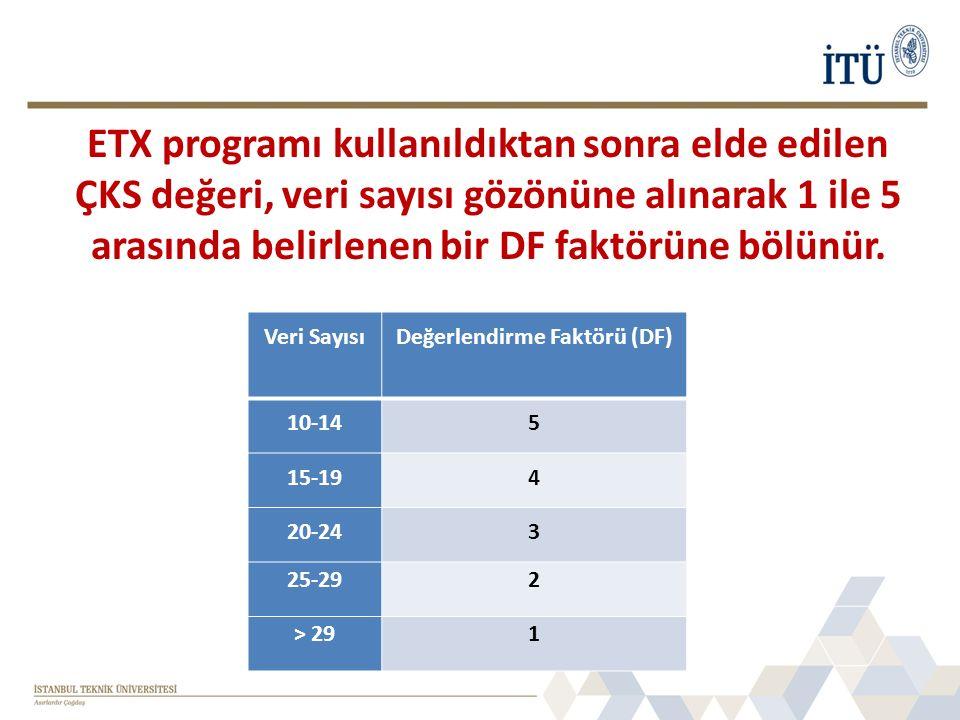 ETX programı kullanıldıktan sonra elde edilen ÇKS değeri, veri sayısı gözönüne alınarak 1 ile 5 arasında belirlenen bir DF faktörüne bölünür.