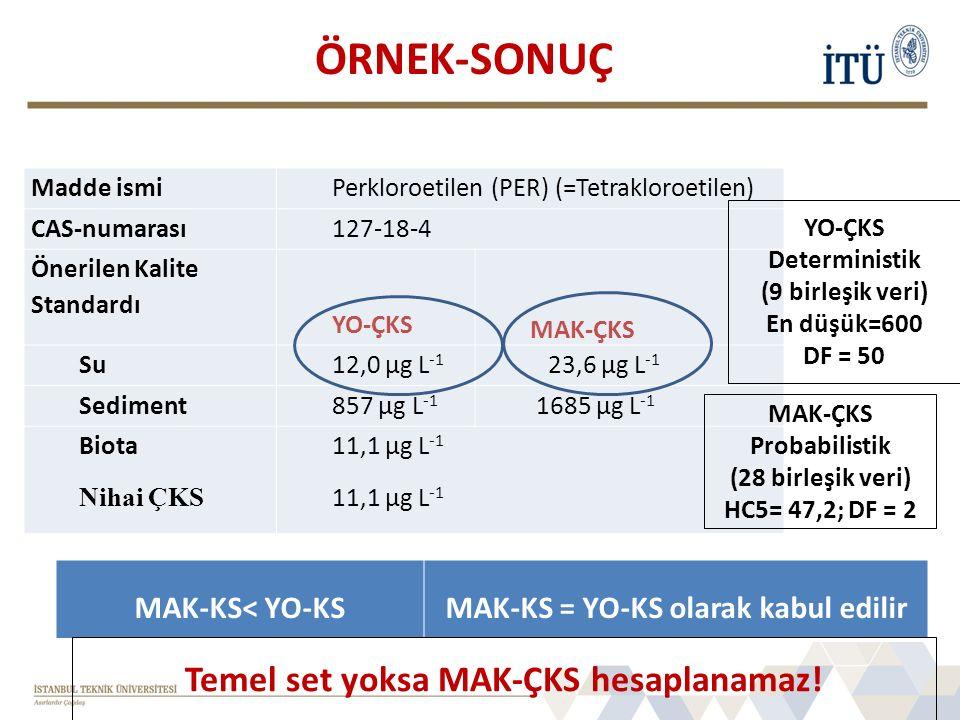 ÖRNEK-SONUÇ Madde ismiPerkloroetilen (PER) (=Tetrakloroetilen) CAS-numarası127-18-4 Önerilen Kalite Standardı YO-ÇKS MAK-ÇKS Su12,0 µg L -1 23,6 µg L -1 Sediment857 µg L -1 1685 µg L -1 Biota Nihai ÇKS 11,1 µg L -1 MAK-KS< YO-KSMAK-KS = YO-KS olarak kabul edilir Temel set yoksa MAK-ÇKS hesaplanamaz.