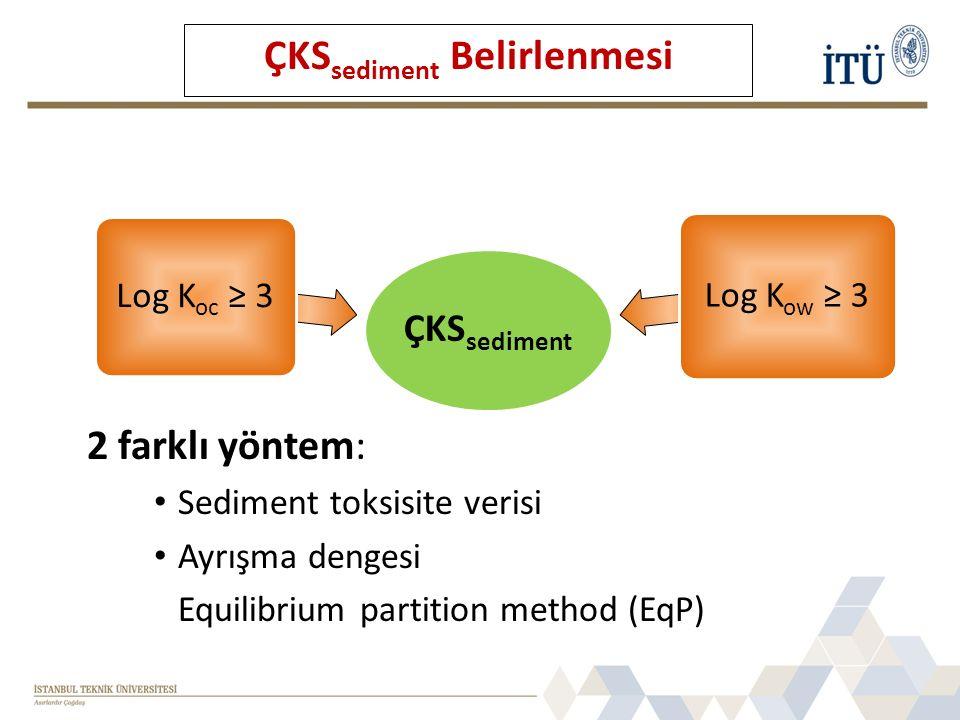 2 farklı yöntem: Sediment toksisite verisi Ayrışma dengesi Equilibrium partition method (EqP) ÇKSsediment Log Koc ≥ 3 Log Kow ≥ 3 ÇKS sediment Belirlenmesi