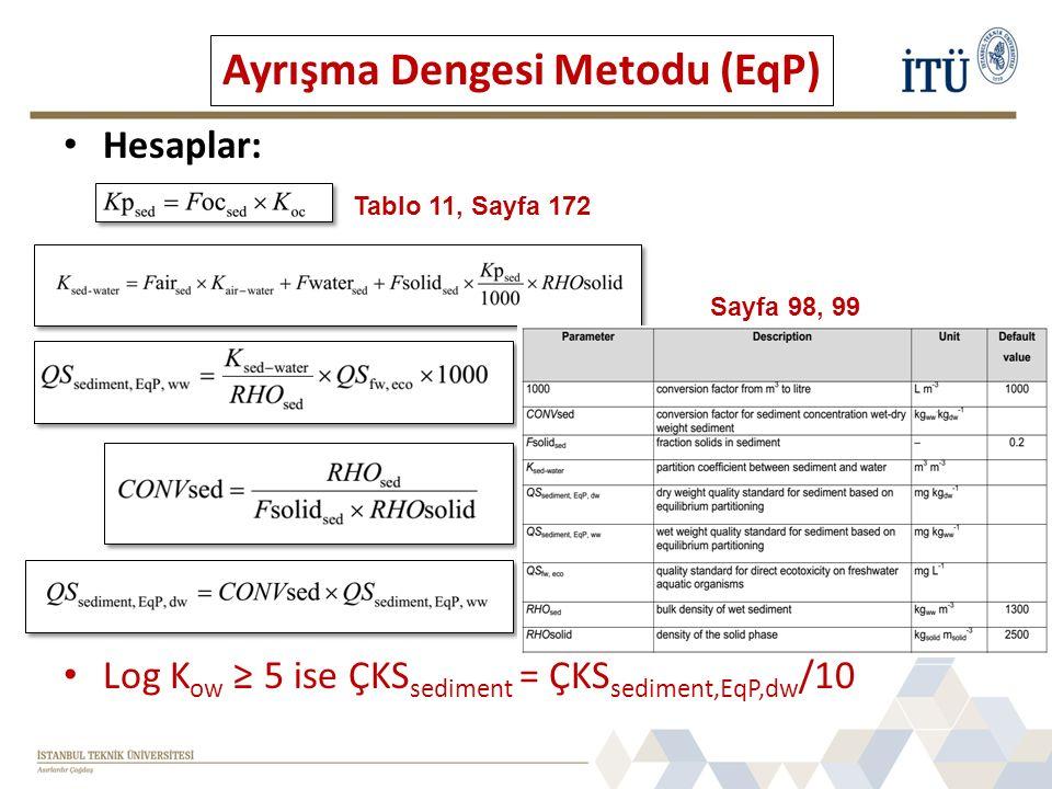 Hesaplar: Log K ow ≥ 5 ise ÇKS sediment = ÇKS sediment,EqP,dw /10 Ayrışma Dengesi Metodu (EqP) Tablo 11, Sayfa 172 Sayfa 98, 99