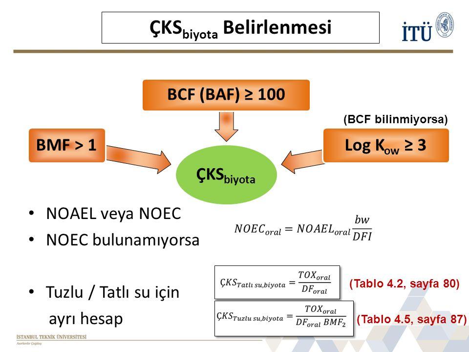 NOAEL veya NOEC NOEC bulunamıyorsa Tuzlu / Tatlı su için ayrı hesap ÇKSbiyota BMF > 1 BCF (BAF) ≥ 100 Log Kow ≥ 3 ÇKS biyota Belirlenmesi (BCF bilinmiyorsa) (Tablo 4.2, sayfa 80) (Tablo 4.5, sayfa 87)
