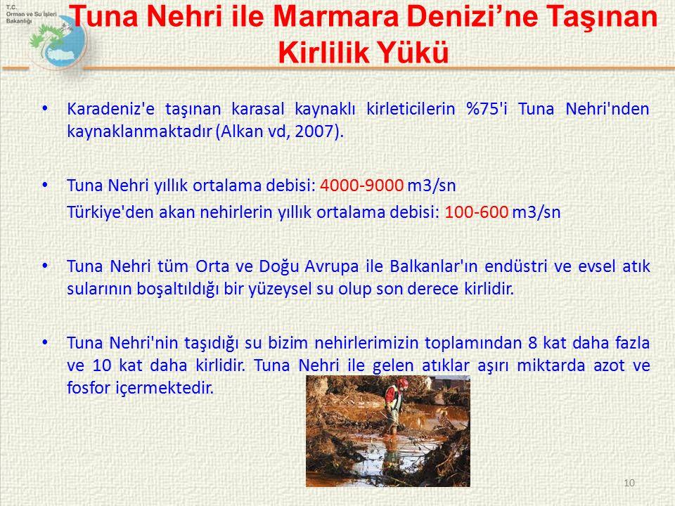 Tuna Nehri ile Marmara Denizi'ne Taşınan Kirlilik Yükü Karadeniz e taşınan karasal kaynaklı kirleticilerin %75 i Tuna Nehri nden kaynaklanmaktadır (Alkan vd, 2007).