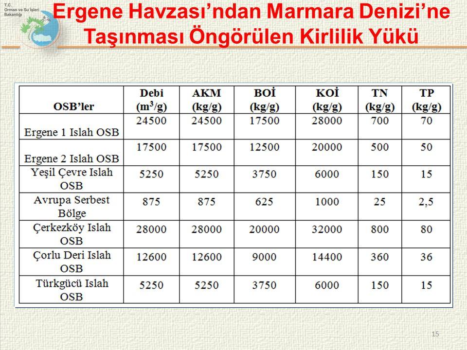 Ergene Havzası'ndan Marmara Denizi'ne Taşınması Öngörülen Kirlilik Yükü 15