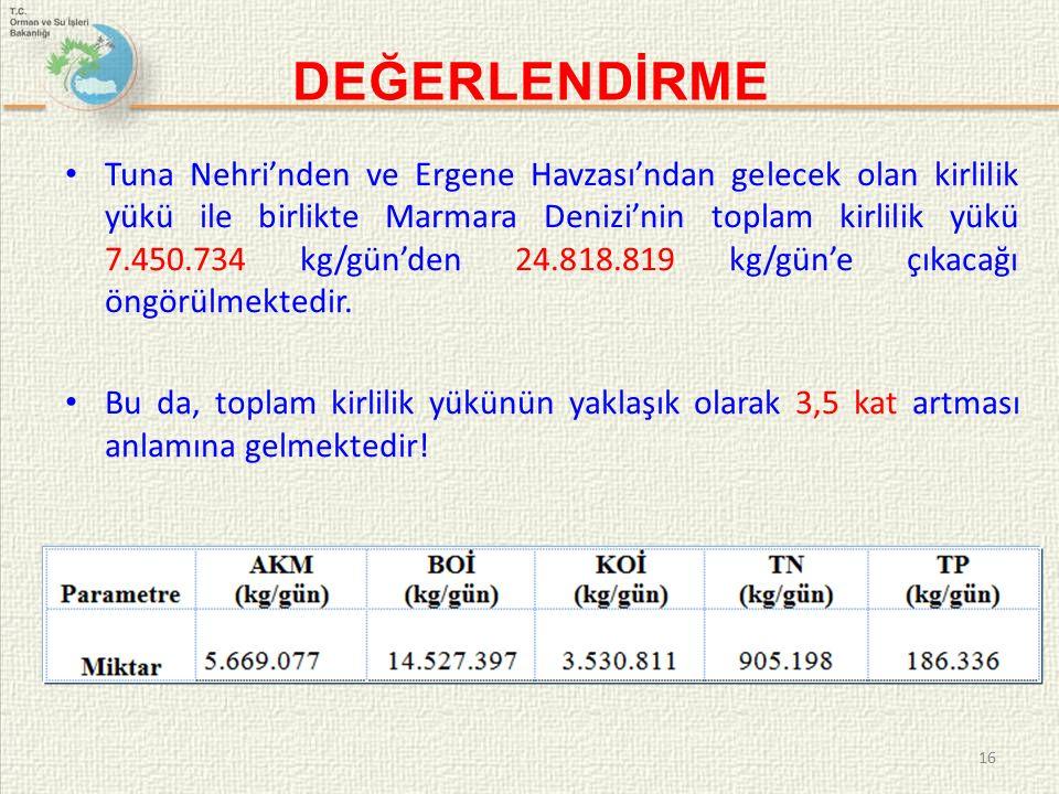 DEĞERLENDİRME Tuna Nehri'nden ve Ergene Havzası'ndan gelecek olan kirlilik yükü ile birlikte Marmara Denizi'nin toplam kirlilik yükü 7.450.734 kg/gün'den 24.818.819 kg/gün'e çıkacağı öngörülmektedir.