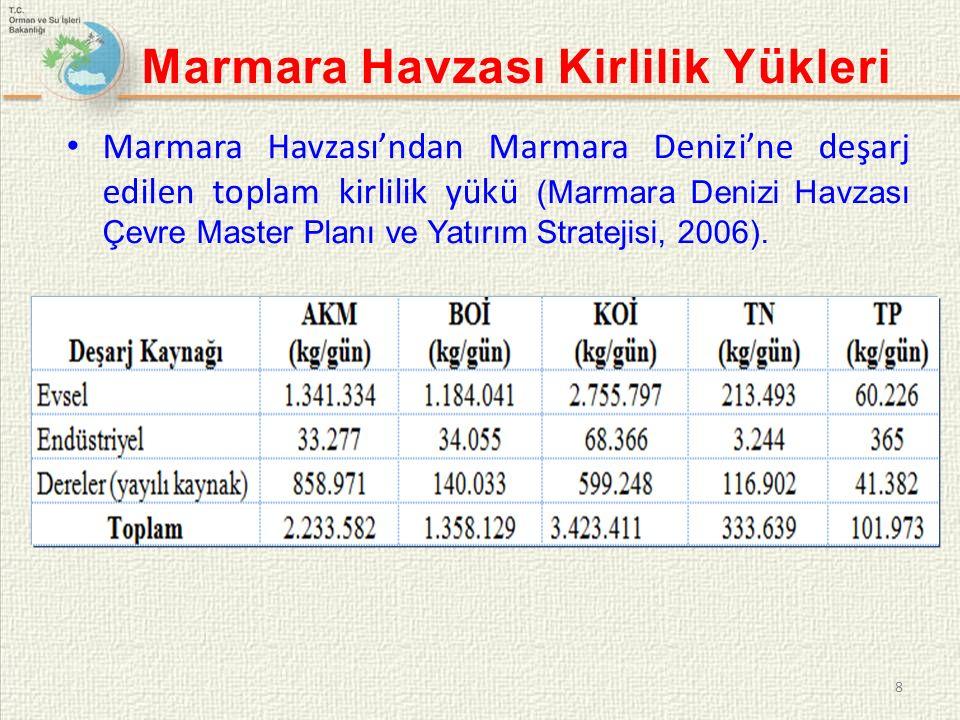 8 Marmara Havzası'ndan Marmara Denizi'ne deşarj edilen toplam kirlilik yükü (Marmara Denizi Havzası Çevre Master Planı ve Yatırım Stratejisi, 2006).