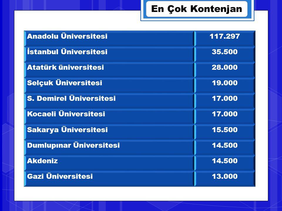 En Çok Kontenjan Anadolu Üniversitesi117.297 İstanbul Üniversitesi35.500 Atatürk üniversitesi28.000 Selçuk Üniversitesi19.000 S.