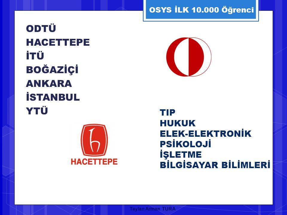 1.İŞ OLANAKLARI-KAZANÇ 2. EĞİTİM-İSTİHDAM HİZMETLERİ 3.
