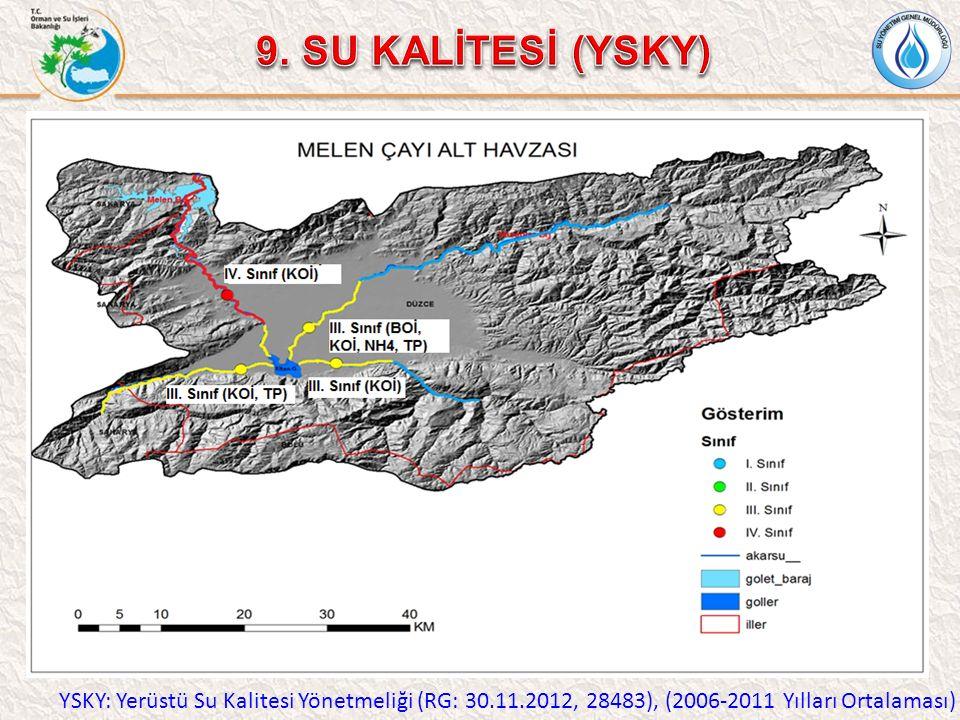 YSKY: Yerüstü Su Kalitesi Yönetmeliği (RG: 30.11.2012, 28483), (2006-2011 Yılları Ortalaması)