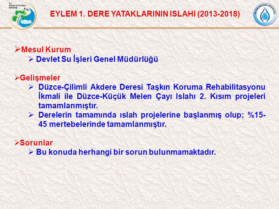 EYLEM 1. DERE YATAKLARININ ISLAHI (2013-2018)  Mesul Kurum  Devlet Su İşleri Genel Müdürlüğü  Gelişmeler  Düzce-Çilimli Akdere Deresi Taşkın Korum