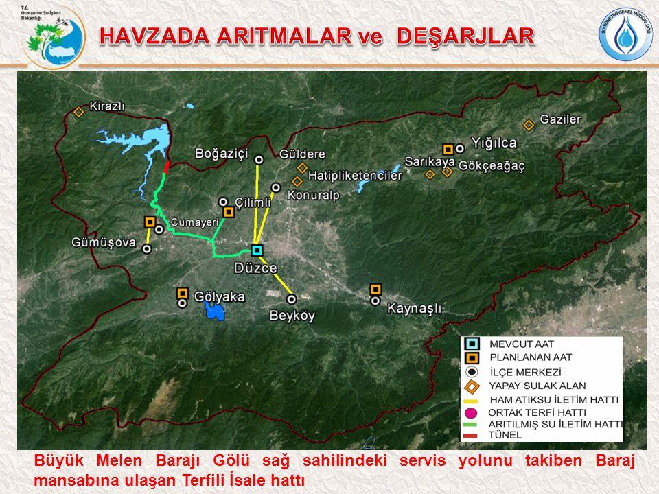 Büyük Melen Barajı Gölü sağ sahilindeki servis yolunu takiben Baraj mansabına ulaşan Terfili İsale hattı