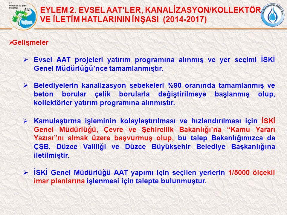 EYLEM 2. EVSEL AAT'LER, KANALİZASYON/KOLLEKTÖR VE İLETİM HATLARININ İNŞASI (2014-2017)  Gelişmeler  Evsel AAT projeleri yatırım programına alınmış v