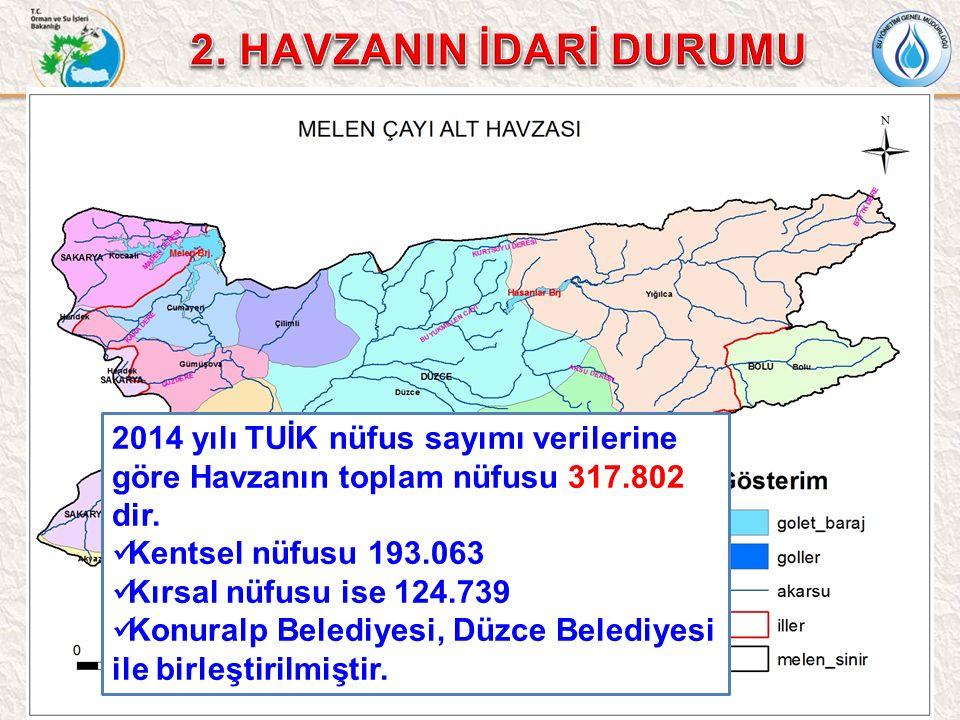 2014 yılı TUİK nüfus sayımı verilerine göre Havzanın toplam nüfusu 317.802 dir. Kentsel nüfusu 193.063 Kırsal nüfusu ise 124.739 Konuralp Belediyesi,