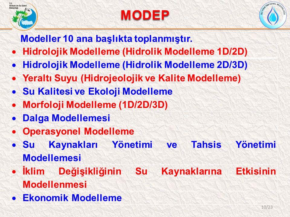MODEP Modeller 10 ana başlıkta toplanmıştır. 10/23  Hidrolojik Modelleme (Hidrolik Modelleme 1D/2D)  Hidrolojik Modelleme (Hidrolik Modelleme 2D/3D)