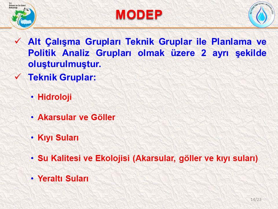 MODEP Alt Çalışma Grupları Teknik Gruplar ile Planlama ve Politik Analiz Grupları olmak üzere 2 ayrı şekilde oluşturulmuştur. Teknik Gruplar: Hidroloj