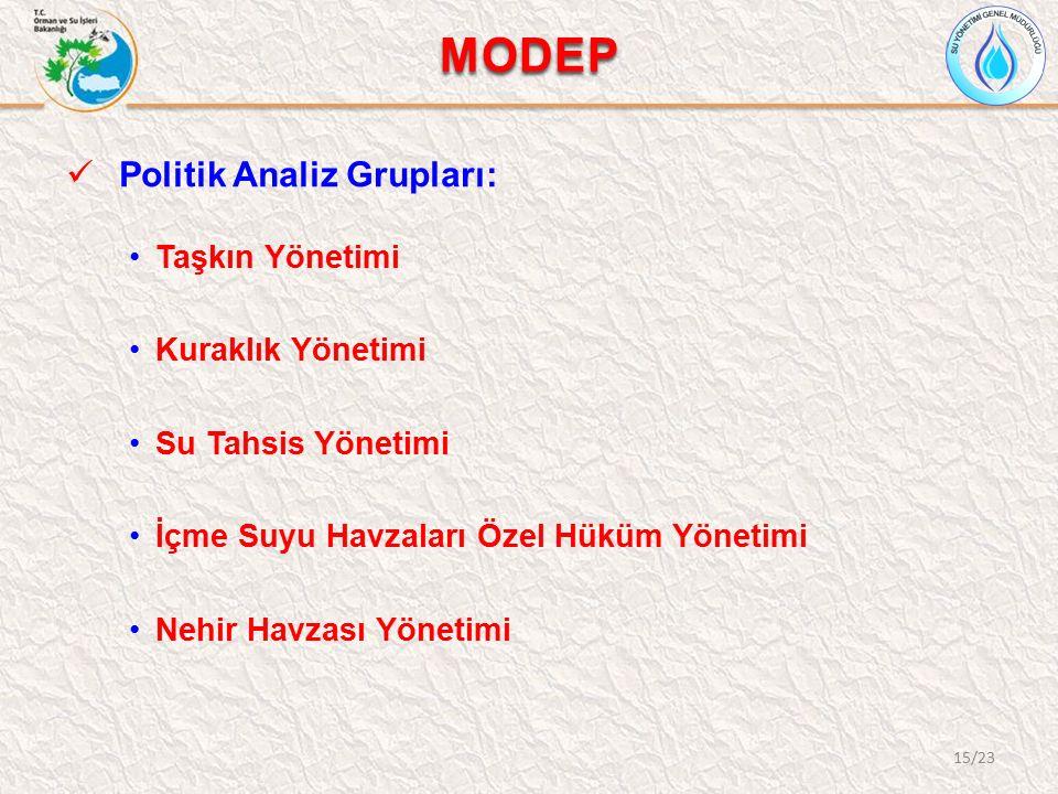MODEP Politik Analiz Grupları: Taşkın Yönetimi Kuraklık Yönetimi Su Tahsis Yönetimi İçme Suyu Havzaları Özel Hüküm Yönetimi Nehir Havzası Yönetimi 15/