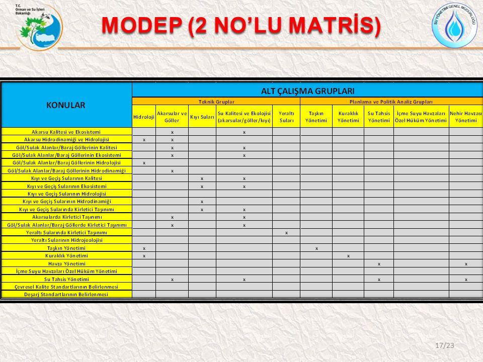 MODEP (2 NO'LU MATRİS) 17/23