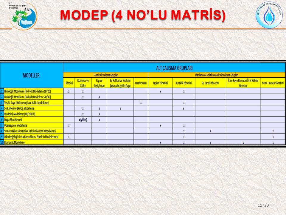 MODEP (4 NO'LU MATRİS) 19/23