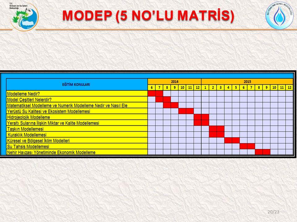 MODEP (5 NO'LU MATRİS) 20/23