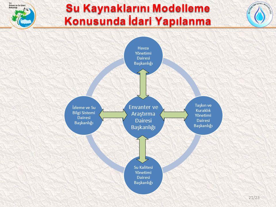 Su Kaynaklarını Modelleme Konusunda İdari Yapılanma 21/23 Envanter ve Araştırma Dairesi Başkanlığı Havza Yönetimi Dairesi Başkanlığı Taşkın ve Kuraklık Yönetimi Dairesi Başkanlığı Su Kalitesi Yönetimi Dairesi Başkanlığı İzleme ve Su Bilgi Sistemi Dairesi Başkanlığı