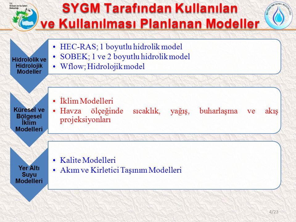 SYGM Tarafından Kullanılan ve Kullanılması Planlanan Modeller 4/23 Hidrololik ve Hidrolojik Modeller HEC-RAS; 1 boyutlu hidrolik model SOBEK; 1 ve 2 boyutlu hidrolik model Wflow; Hidrolojik model Küresel ve Bölgesel İklim Modelleri İklim Modelleri Havza ölçeğinde sıcaklık, yağış, buharlaşma ve akış projeksiyonları Yer Altı Suyu Modelleri Kalite Modelleri Akım ve Kirletici Taşınım Modelleri