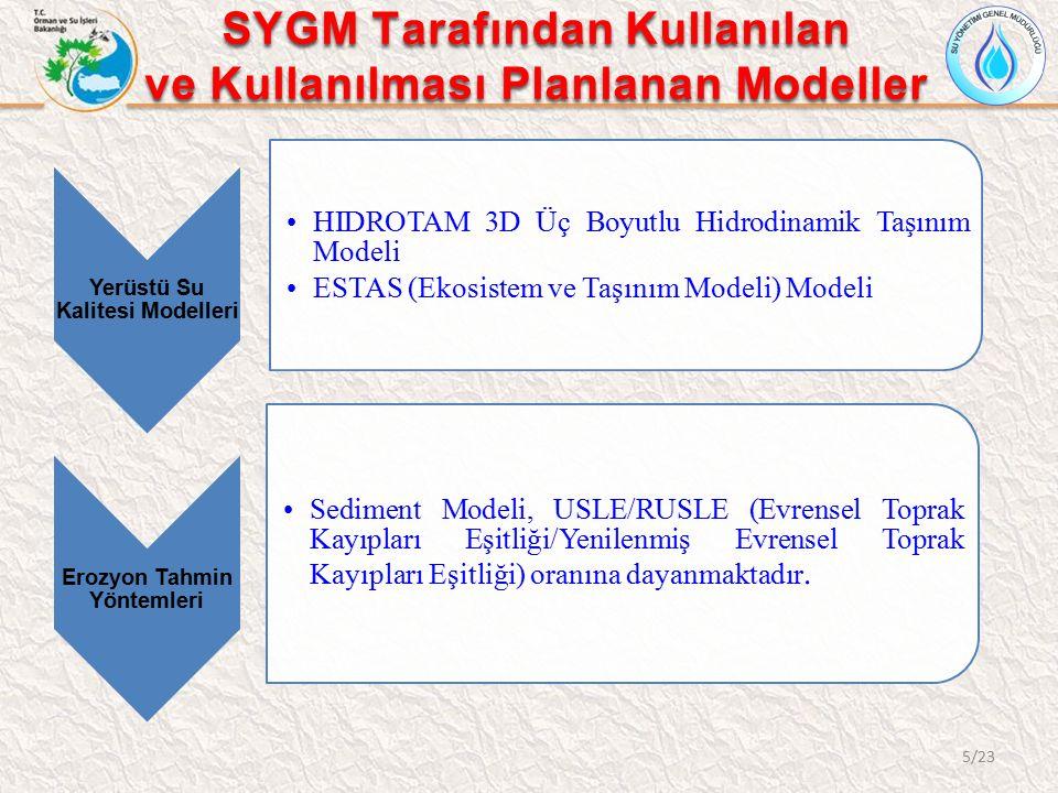 5/23 Yerüstü Su Kalitesi Modelleri HIDROTAM 3D Üç Boyutlu Hidrodinamik Taşınım Modeli ESTAS (Ekosistem ve Taşınım Modeli) Modeli Erozyon Tahmin Yöntem