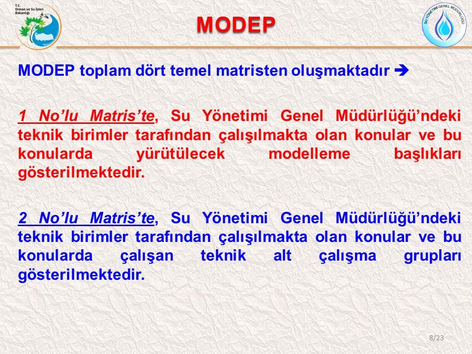 MODEP 8/23 MODEP toplam dört temel matristen oluşmaktadır  1 No'lu Matris'te, Su Yönetimi Genel Müdürlüğü'ndeki teknik birimler tarafından çalışılmakta olan konular ve bu konularda yürütülecek modelleme başlıkları gösterilmektedir.