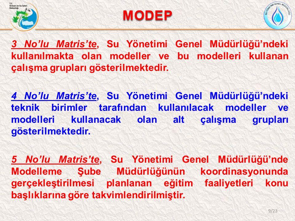 MODEP 9/23 3 No'lu Matris'te, Su Yönetimi Genel Müdürlüğü'ndeki kullanılmakta olan modeller ve bu modelleri kullanan çalışma grupları gösterilmektedir