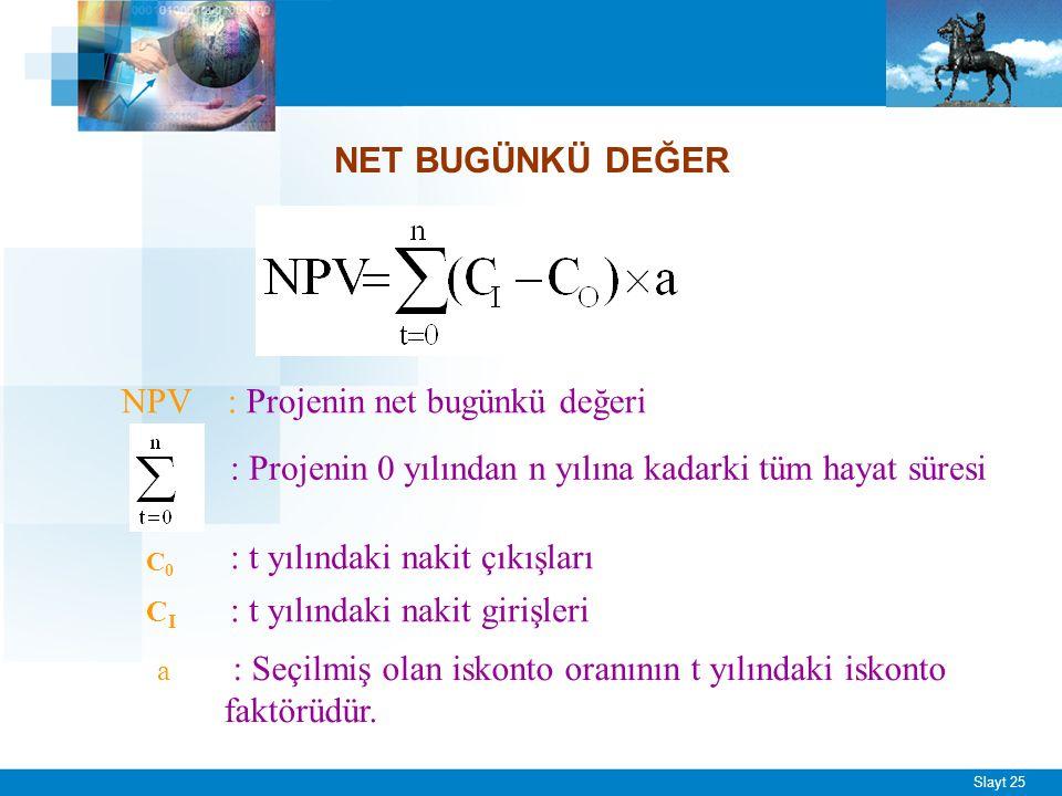 Slayt 25 NET BUGÜNKÜ DEĞER NPV: Projenin net bugünkü değeri : Projenin 0 yılından n yılına kadarki tüm hayat süresi C0C0 : t yılındaki nakit çıkışları CICI : t yılındaki nakit girişleri a : Seçilmiş olan iskonto oranının t yılındaki iskonto faktörüdür.