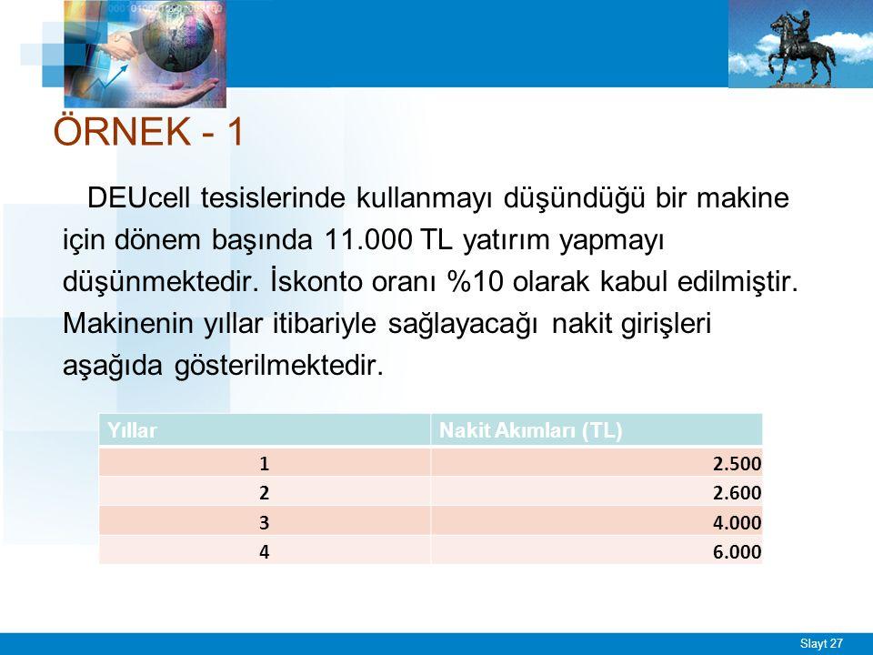 Slayt 27 ÖRNEK - 1 DEUcell tesislerinde kullanmayı düşündüğü bir makine için dönem başında 11.000 TL yatırım yapmayı düşünmektedir.