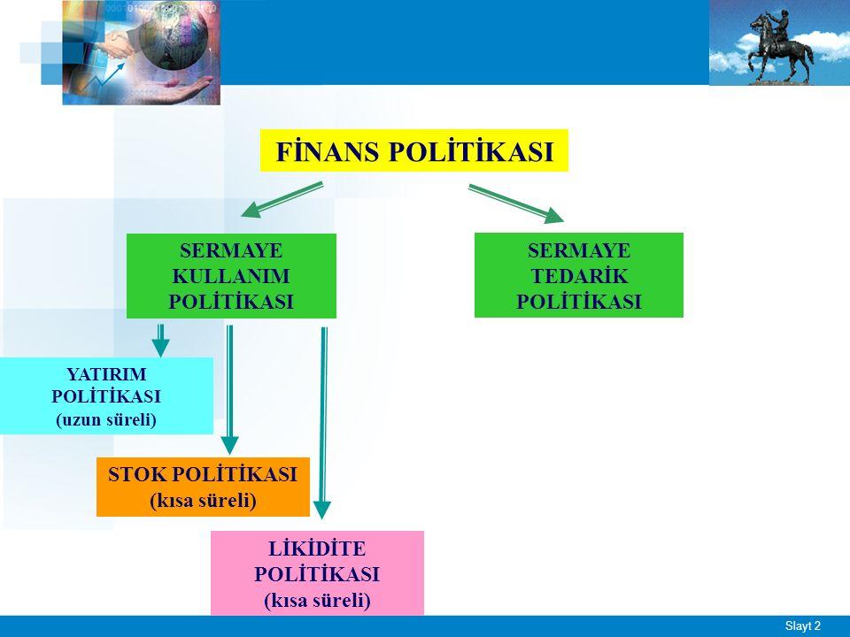 Slayt 2 FİNANS POLİTİKASI SERMAYE KULLANIM POLİTİKASI SERMAYE TEDARİK POLİTİKASI YATIRIM POLİTİKASI (uzun süreli) STOK POLİTİKASI (kısa süreli) LİKİDİTE POLİTİKASI (kısa süreli)