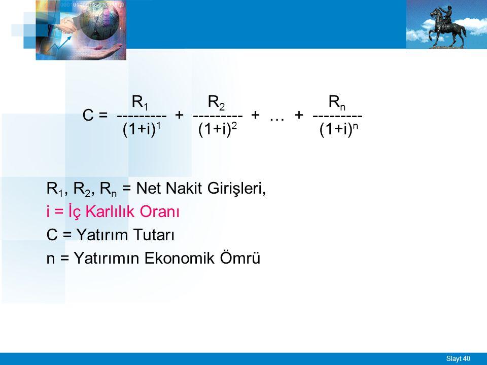 Slayt 40 R 1 R 2 R n C = --------- + --------- + … + --------- (1+i) 1 (1+i) 2 (1+i) n R 1, R 2, R n = Net Nakit Girişleri, i = İç Karlılık Oranı C = Yatırım Tutarı n = Yatırımın Ekonomik Ömrü