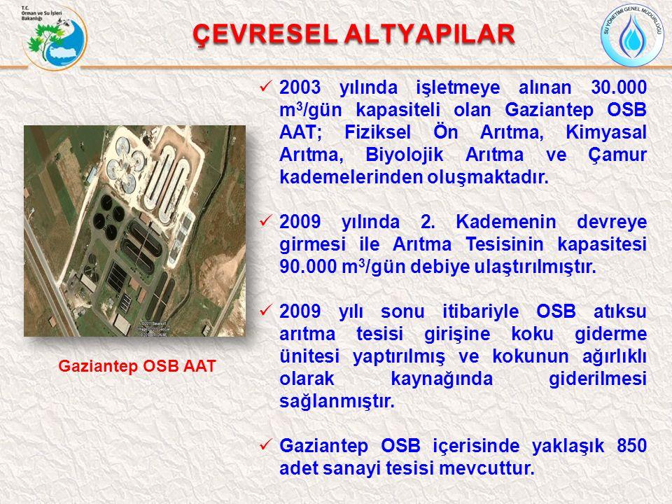 ÇEVRESEL ALTYAPILAR Gaziantep OSB AAT 2003 yılında işletmeye alınan 30.000 m 3 /gün kapasiteli olan Gaziantep OSB AAT; Fiziksel Ön Arıtma, Kimyasal Arıtma, Biyolojik Arıtma ve Çamur kademelerinden oluşmaktadır.
