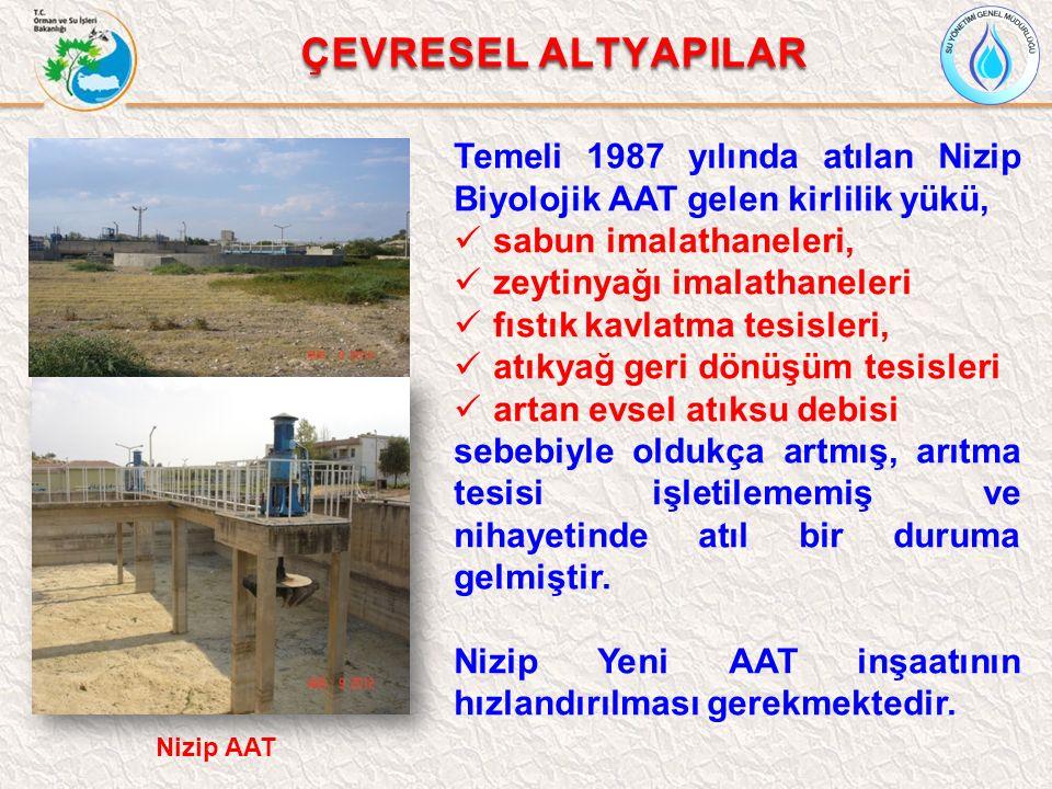 Nizip AAT Temeli 1987 yılında atılan Nizip Biyolojik AAT gelen kirlilik yükü, sabun imalathaneleri, zeytinyağı imalathaneleri fıstık kavlatma tesisler