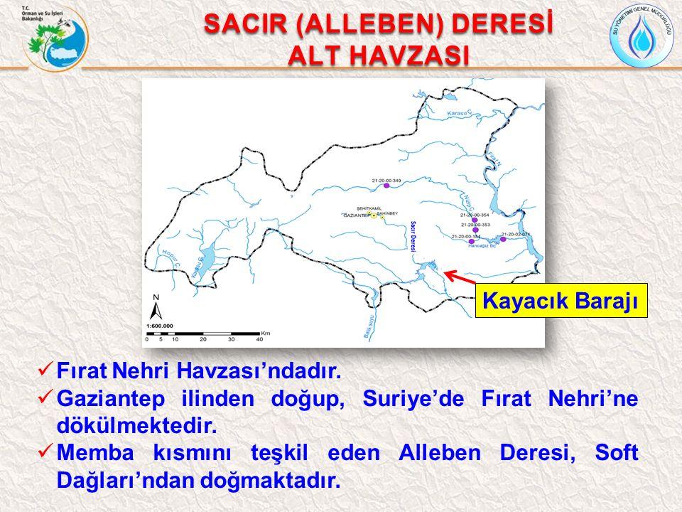SACIR (ALLEBEN) DERESİ ALT HAVZASI Fırat Nehri Havzası'ndadır. Gaziantep ilinden doğup, Suriye'de Fırat Nehri'ne dökülmektedir. Memba kısmını teşkil e