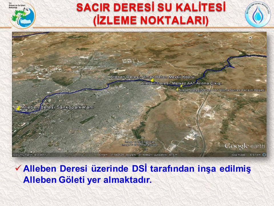 SACIR DERESİ SU KALİTESİ (İZLEME NOKTALARI) Alleben Deresi üzerinde DSİ tarafından inşa edilmiş Alleben Göleti yer almaktadır.