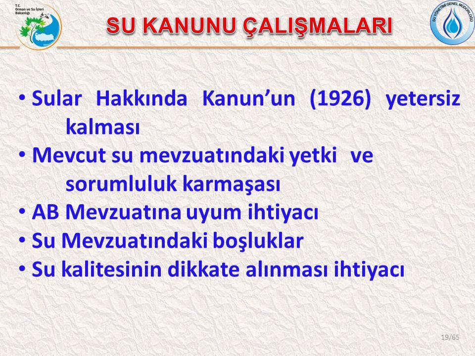 19/65 Sular Hakkında Kanun'un (1926) yetersiz kalması Mevcut su mevzuatındaki yetki ve sorumluluk karmaşası AB Mevzuatına uyum ihtiyacı Su Mevzuatında