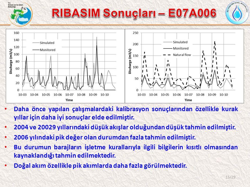 15/29 Daha önce yapılan çalışmalardaki kalibrasyon sonuçlarından özellikle kurak yıllar için daha iyi sonuçlar elde edilmiştir.