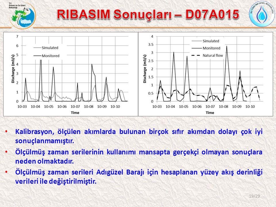 19/29 Kalibrasyon, ölçülen akımlarda bulunan birçok sıfır akımdan dolayı çok iyi sonuçlanmamıştır. Ölçülmüş zaman serilerinin kullanımı mansapta gerçe