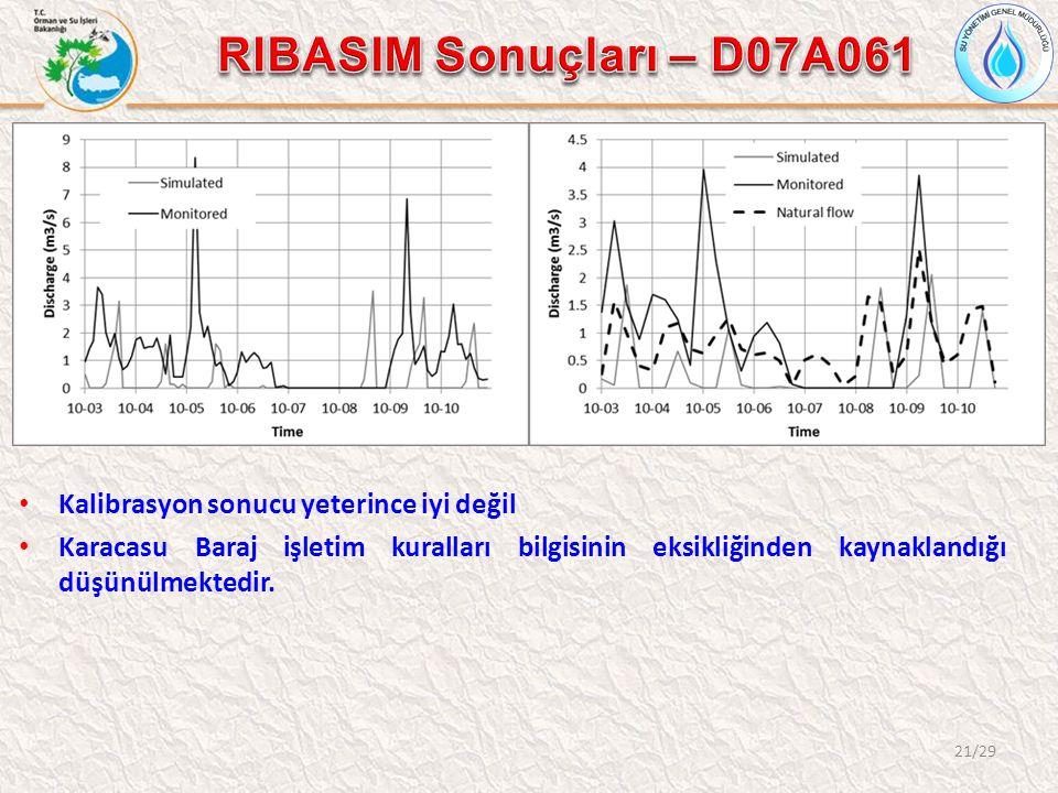 21/29 Kalibrasyon sonucu yeterince iyi değil Karacasu Baraj işletim kuralları bilgisinin eksikliğinden kaynaklandığı düşünülmektedir.