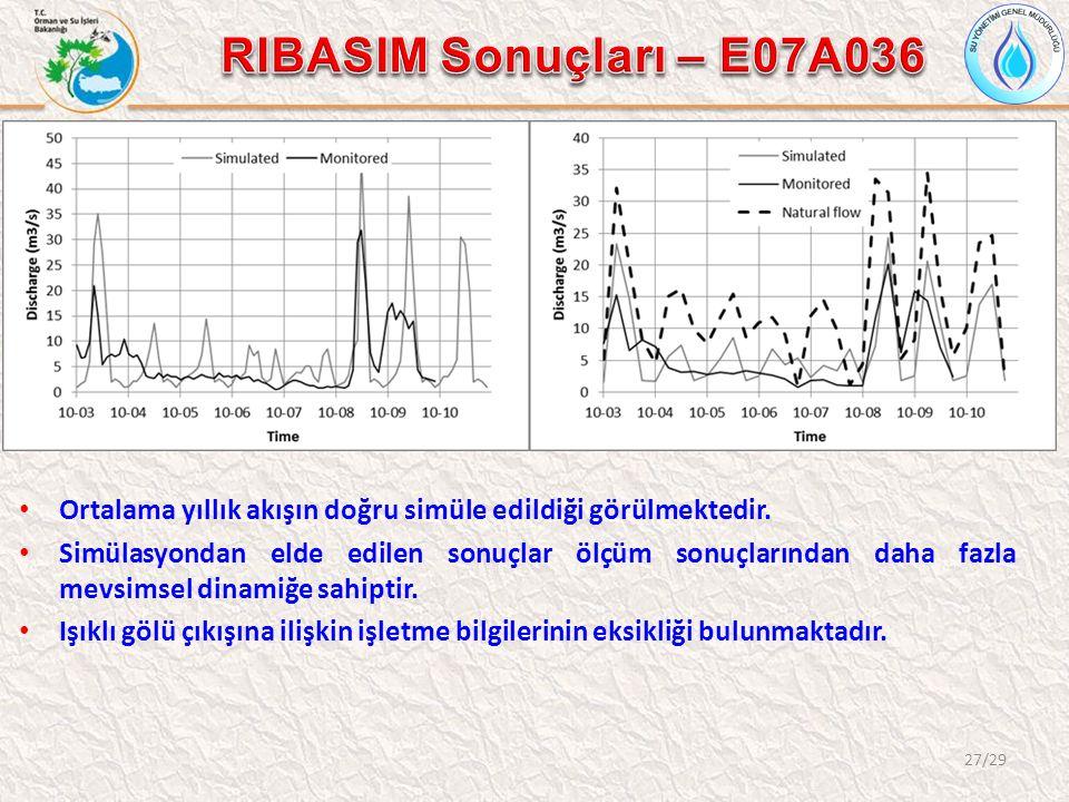 27/29 Ortalama yıllık akışın doğru simüle edildiği görülmektedir. Simülasyondan elde edilen sonuçlar ölçüm sonuçlarından daha fazla mevsimsel dinamiğe