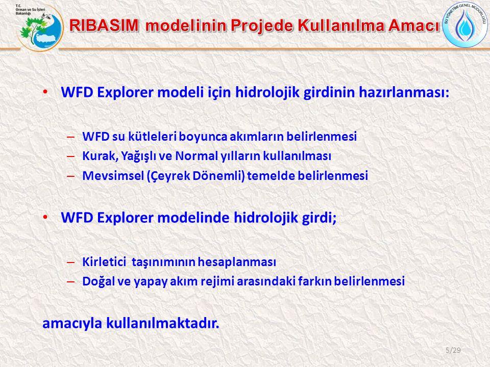 5/29 WFD Explorer modeli için hidrolojik girdinin hazırlanması: – WFD su kütleleri boyunca akımların belirlenmesi – Kurak, Yağışlı ve Normal yılların kullanılması – Mevsimsel (Çeyrek Dönemli) temelde belirlenmesi WFD Explorer modelinde hidrolojik girdi; – Kirletici taşınımının hesaplanması – Doğal ve yapay akım rejimi arasındaki farkın belirlenmesi amacıyla kullanılmaktadır.
