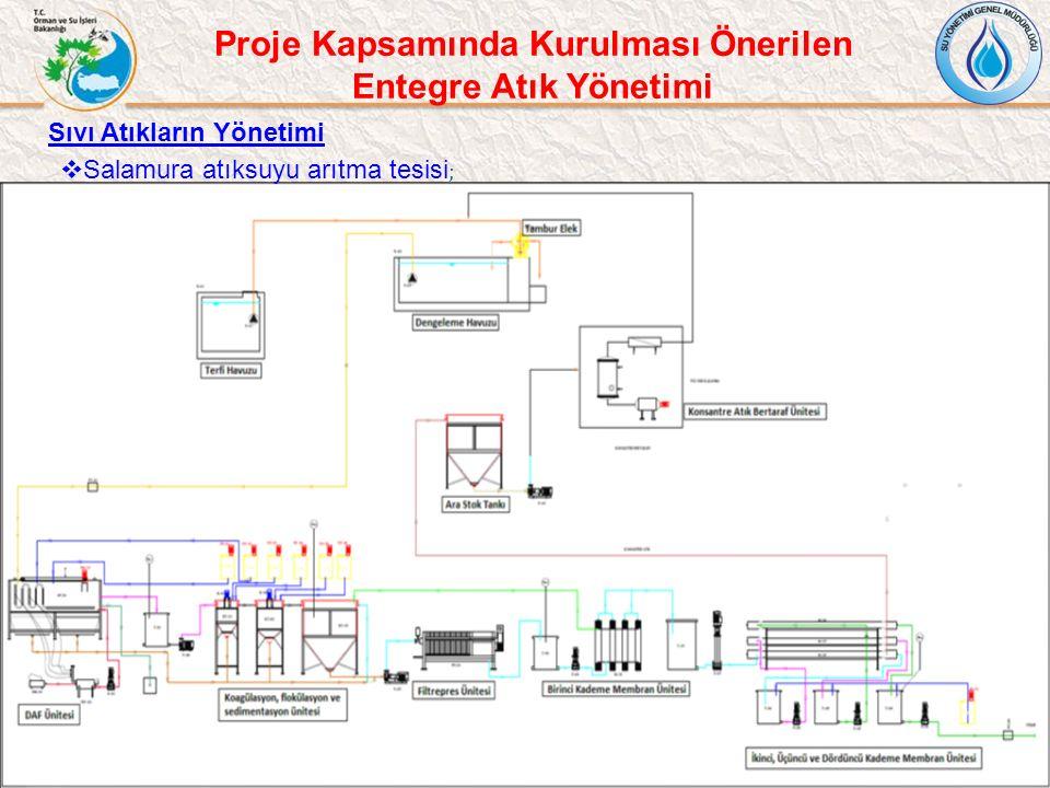 Sıvı Atıkların Yönetimi  Salamura atıksuyu arıtma tesisi ; Proje Kapsamında Kurulması Önerilen Entegre Atık Yönetimi