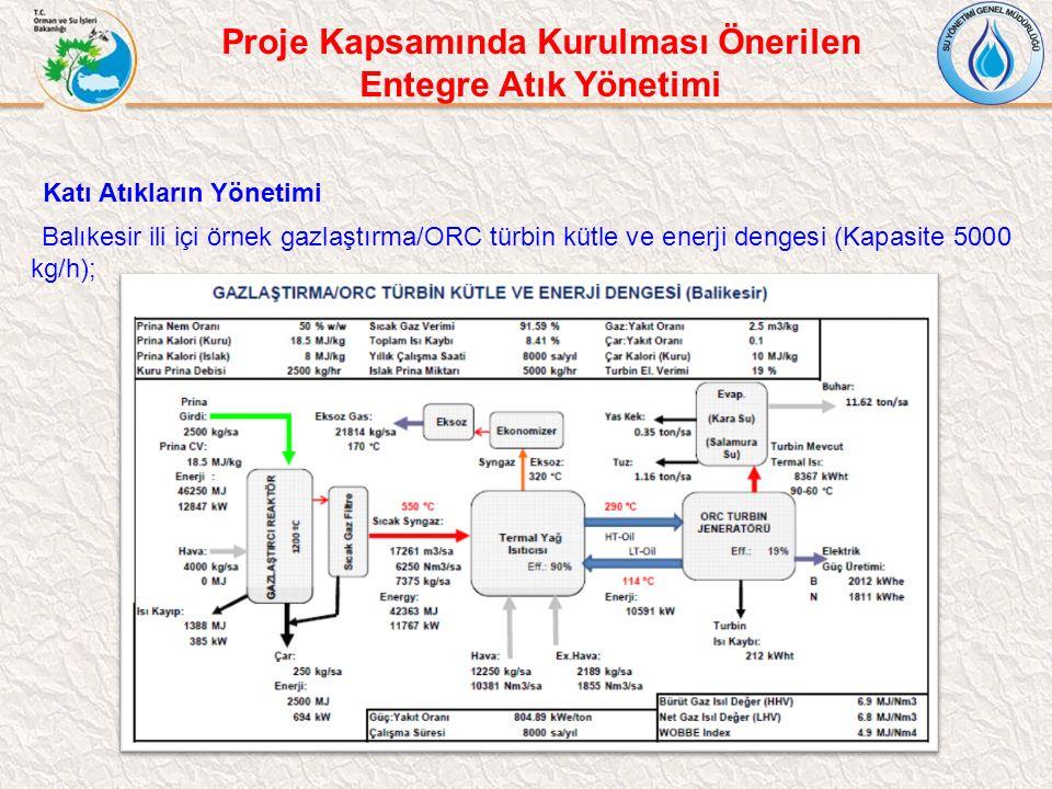 Katı Atıkların Yönetimi Balıkesir ili içi örnek gazlaştırma/ORC türbin kütle ve enerji dengesi (Kapasite 5000 kg/h); Proje Kapsamında Kurulması Öneril