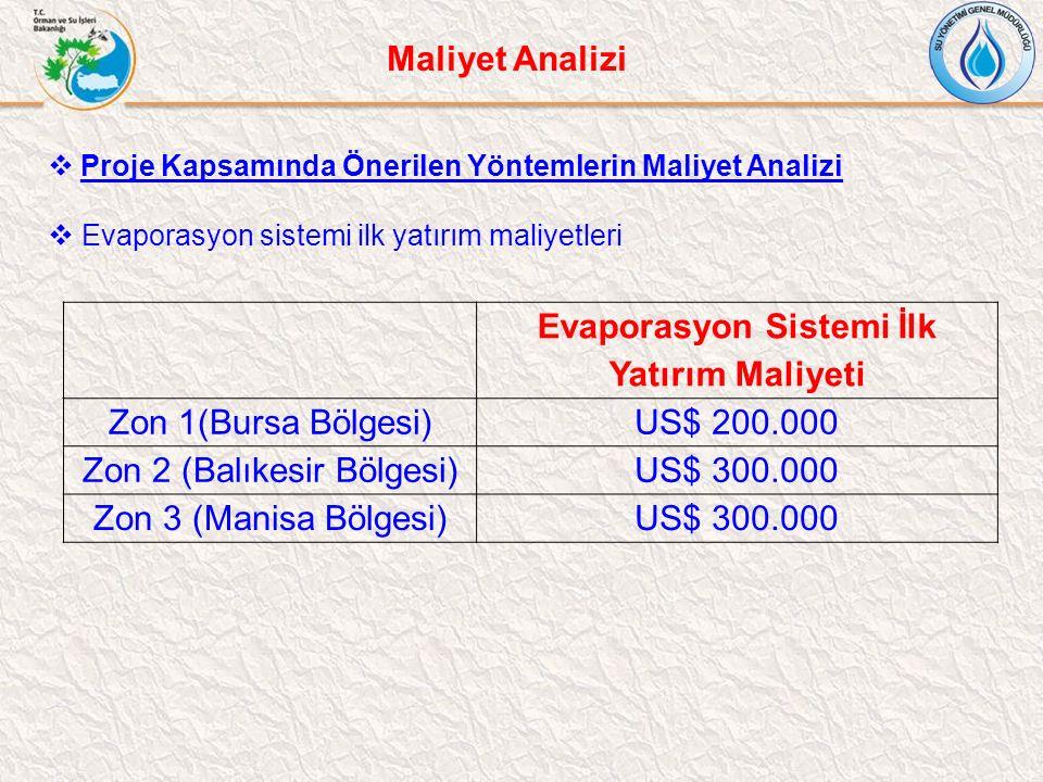  Proje Kapsamında Önerilen Yöntemlerin Maliyet Analizi Evaporasyon Sistemi İlk Yatırım Maliyeti Zon 1(Bursa Bölgesi)US$ 200.000 Zon 2 (Balıkesir Bölg