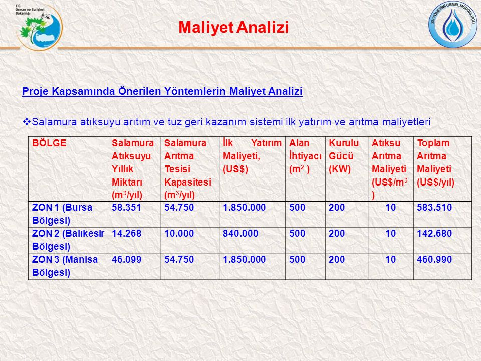 Proje Kapsamında Önerilen Yöntemlerin Maliyet Analizi  Salamura atıksuyu arıtım ve tuz geri kazanım sistemi ilk yatırım ve arıtma maliyetleri BÖLGE S