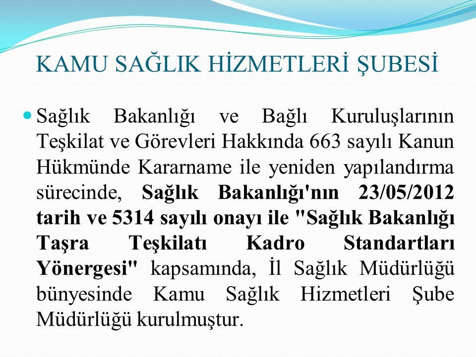 KAMU SAĞLIK HİZMETLERİ ŞUBESİ Sağlık Bakanlığı ve Bağlı Kuruluşlarının Teşkilat ve Görevleri Hakkında 663 sayılı Kanun Hükmünde Kararname ile yeniden