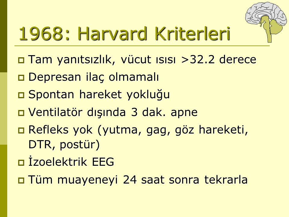 1968: Harvard Kriterleri  Tam yanıtsızlık, vücut ısısı >32.2 derece  Depresan ilaç olmamalı  Spontan hareket yokluğu  Ventilatör dışında 3 dak. ap