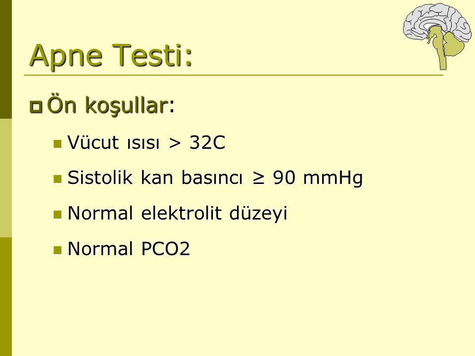 Apne Testi:  Ön koşullar: Vücut ısısı > 32C Vücut ısısı > 32C Sistolik kan basıncı ≥ 90 mmHg Sistolik kan basıncı ≥ 90 mmHg Normal elektrolit düzeyi